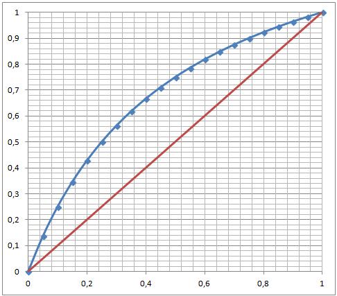 Aktivitätskoeffizient Berechnen : beispiele ~ Themetempest.com Abrechnung
